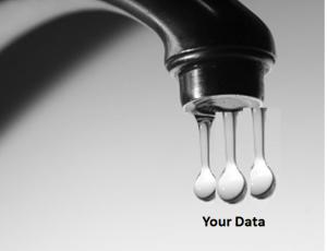 yourdata