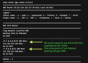 Turk Telekom hijacking Google DNS