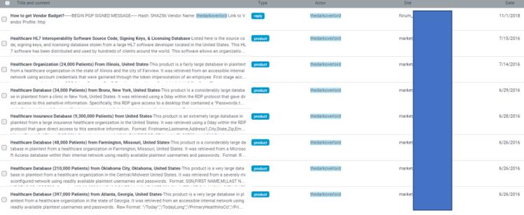 Example of TDO sales posts on a Darknet forum and marketplaces in recent years. Source: Verint DarkAlert